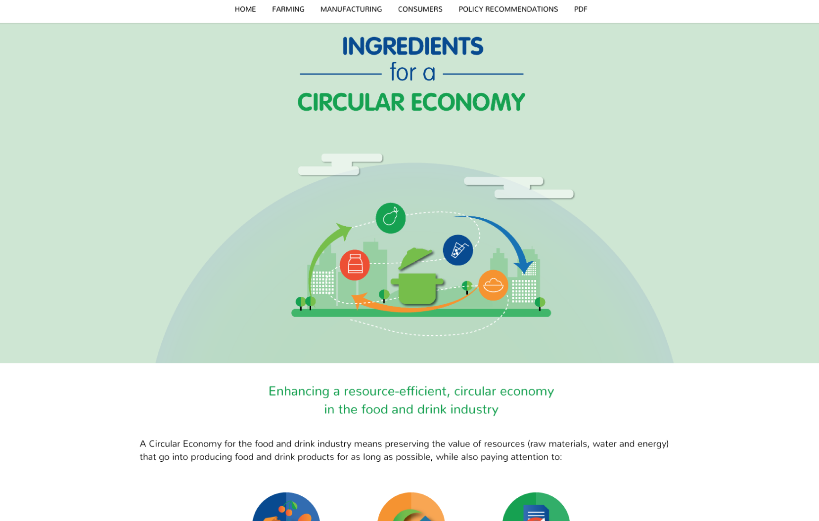 Ingredients_for_a_CE_website