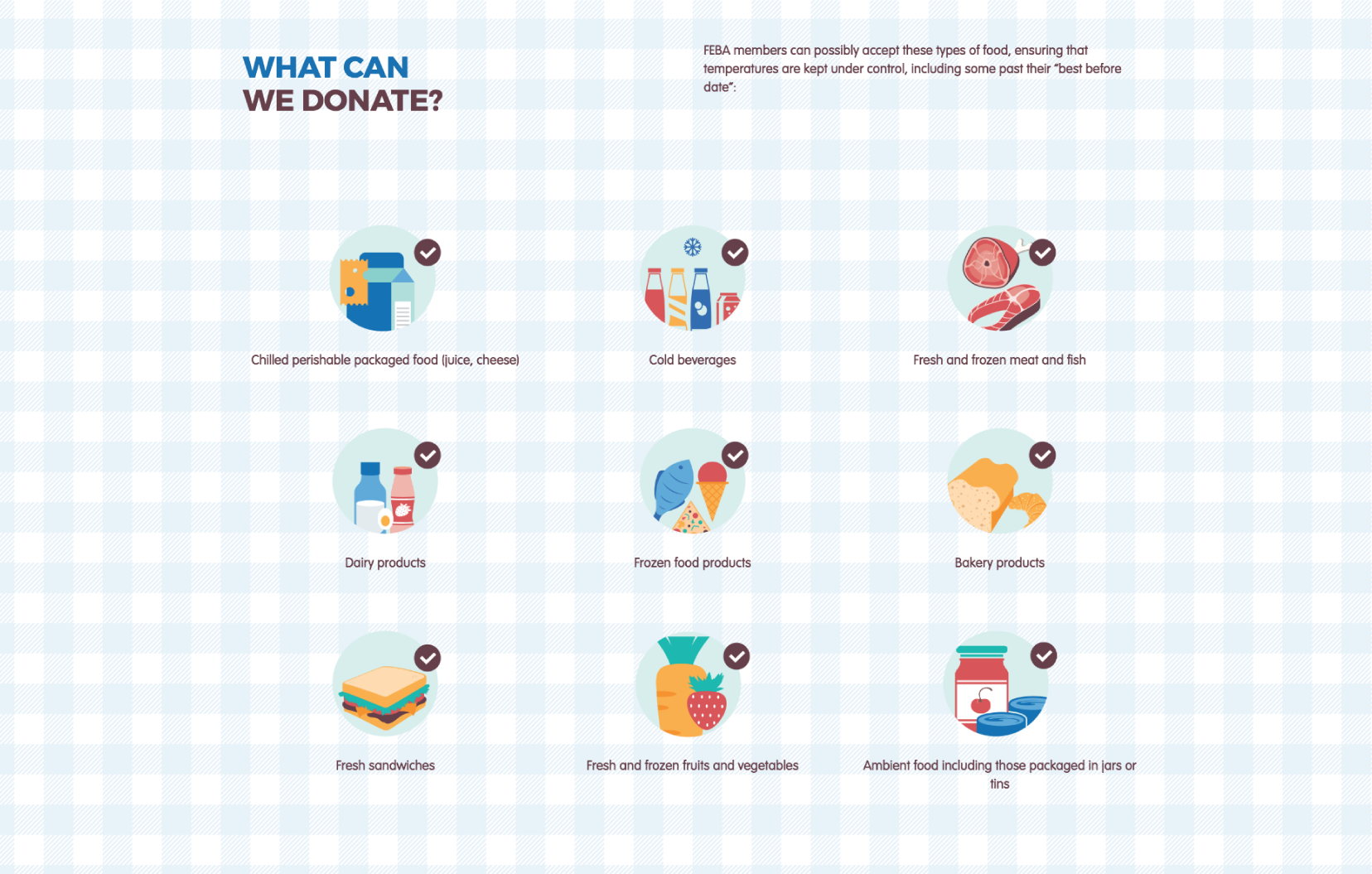 Preventing_food_waste_what_can_we_donate