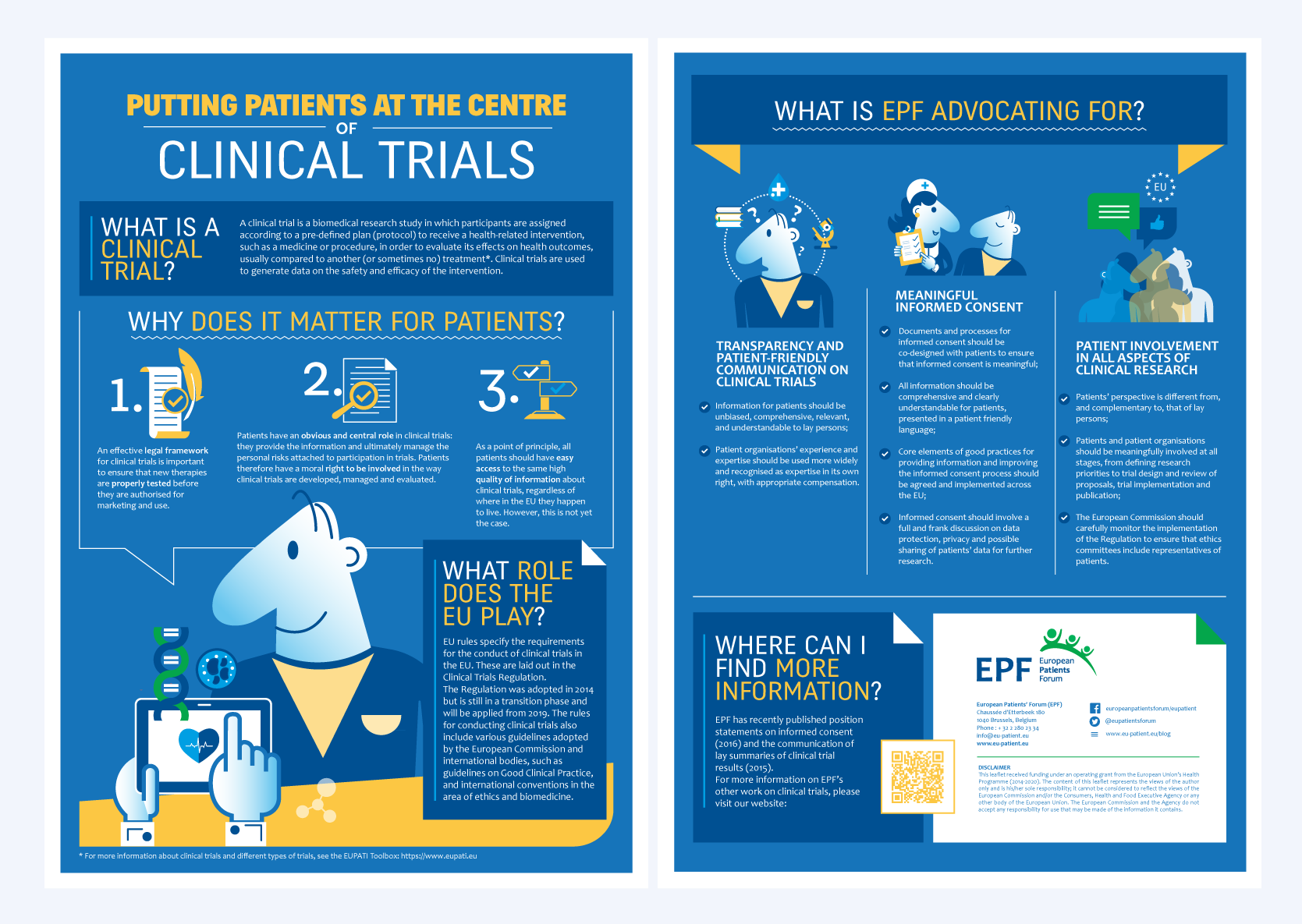 EPF_Clinical_trials