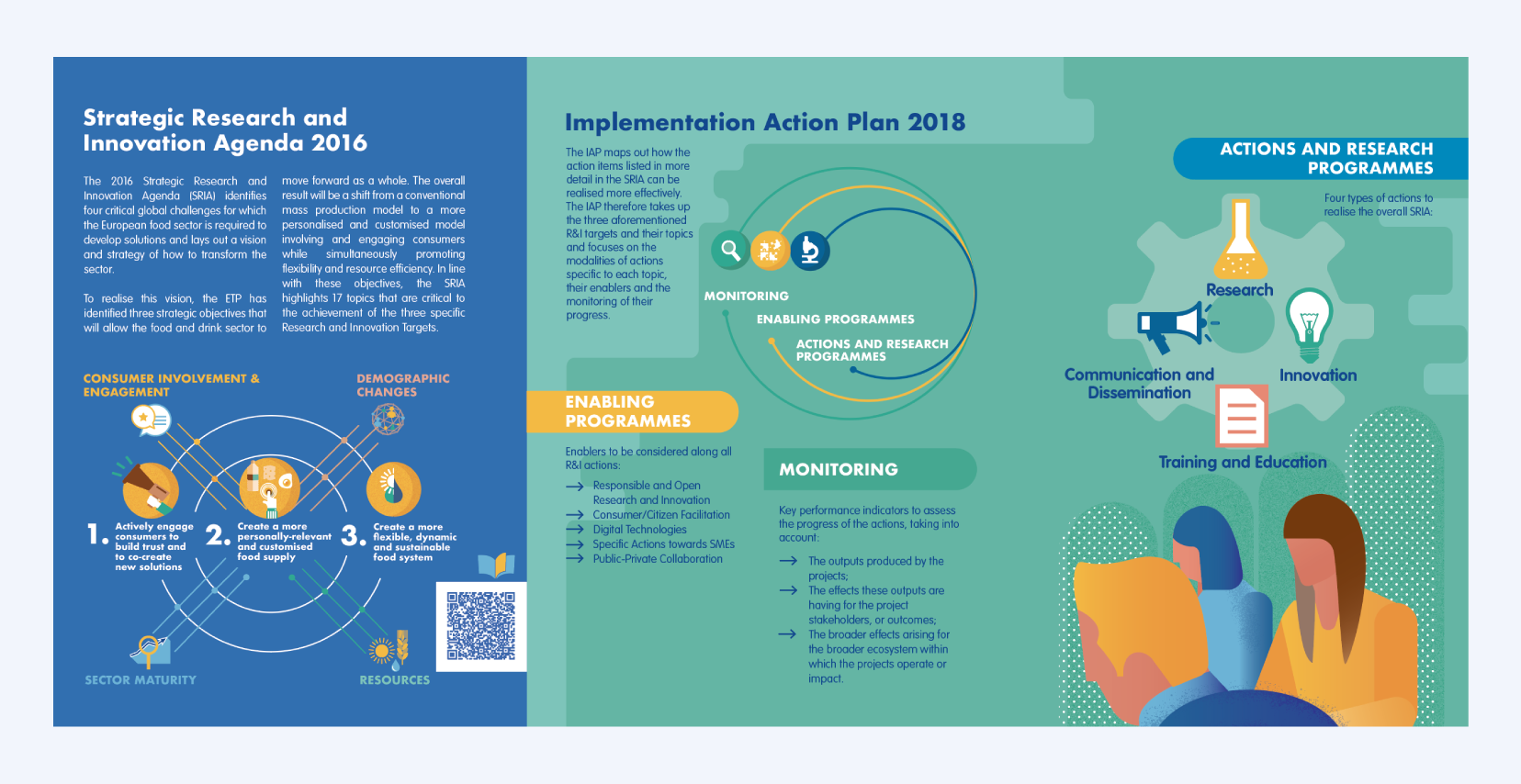 ETP_Implementation_Action_Plan_2018_Brochure_Agenda