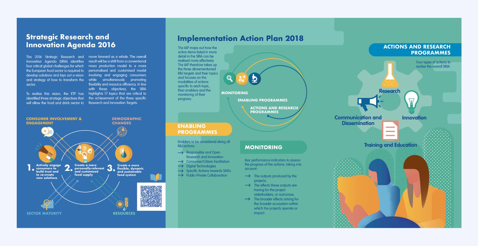ETP_Implementation_Action_Plan_2018_Brochure_Agenda