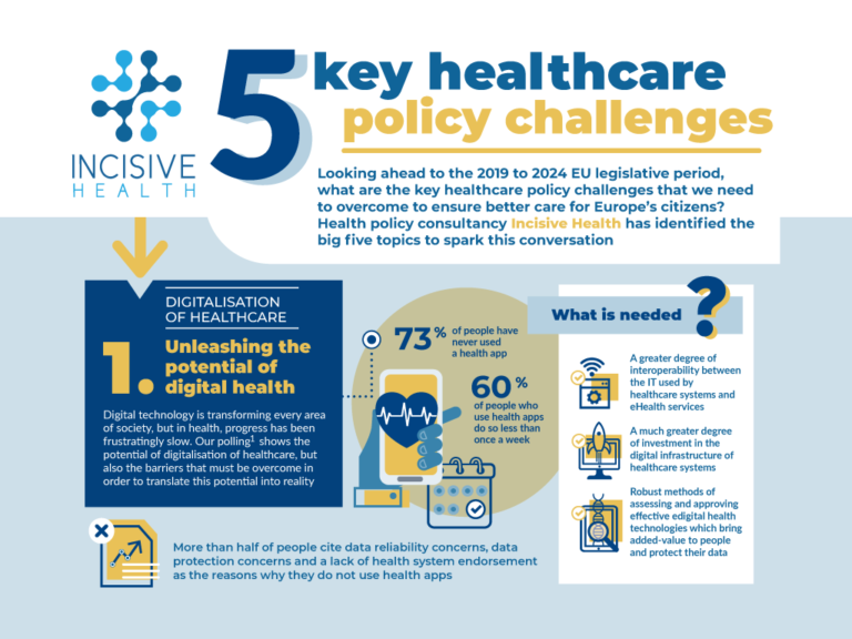 5 Key healthcare policy challenges